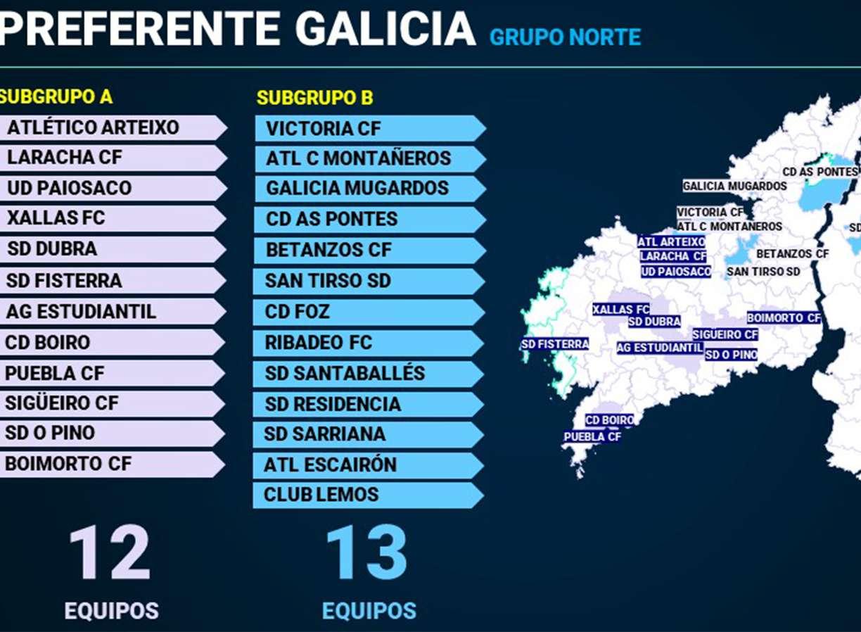 Preferente Galicia 2021 2022